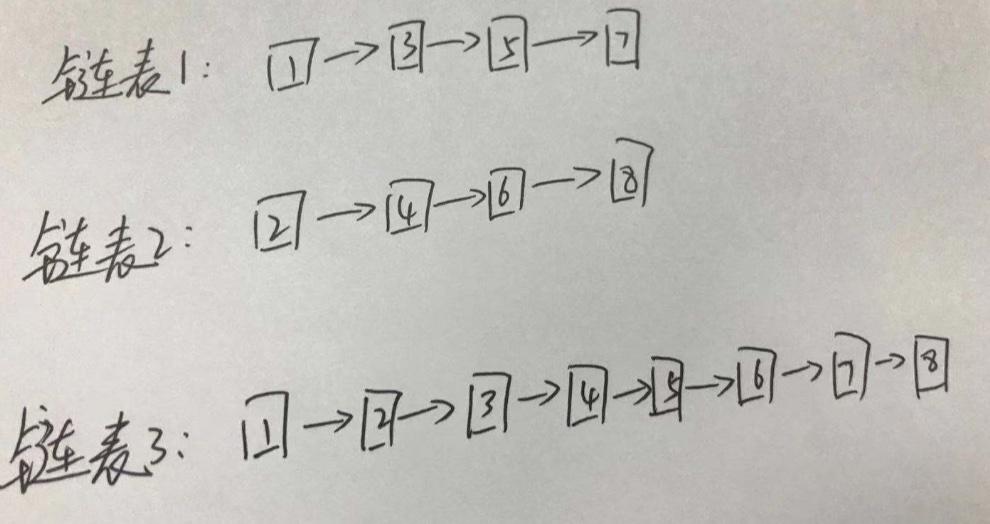 合并链表示意图